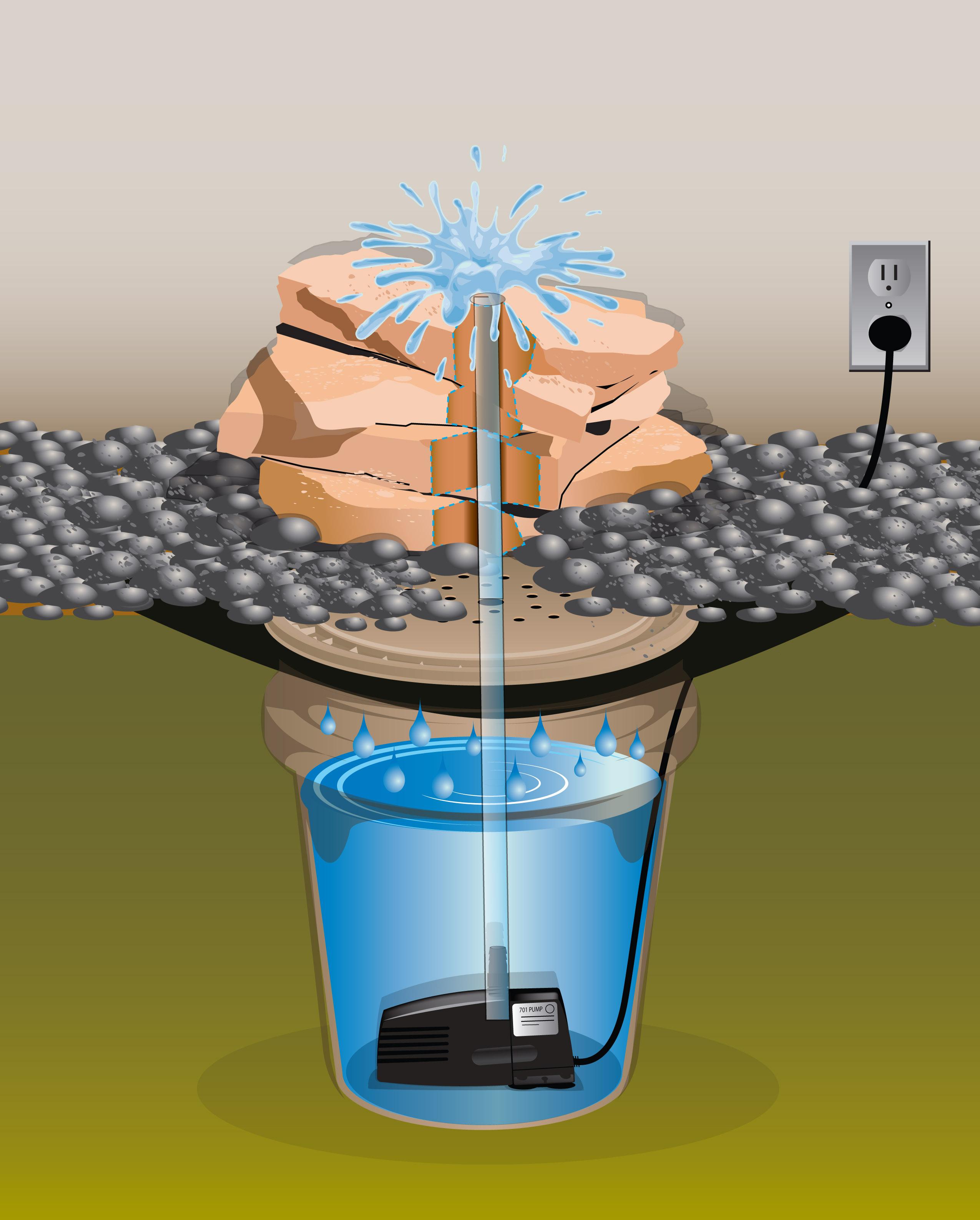 Aquarock Fountain Kits Aquascapes