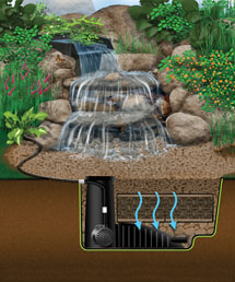 Captivating Backyard Ponds, Water Features, Water Gardens By Aquascapes